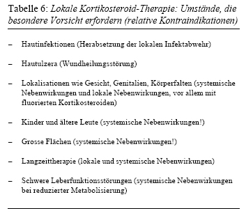 steroide wirkung tabelle