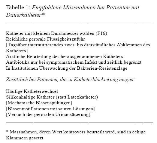 Therapie Von Blasendauerkatheter Problemen Pharma Kritik Infomed Online