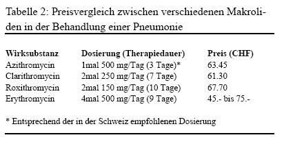 lotrisone prescription strength